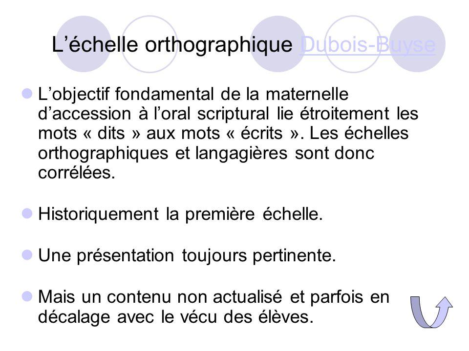 L'échelle orthographique Dubois-Buyse