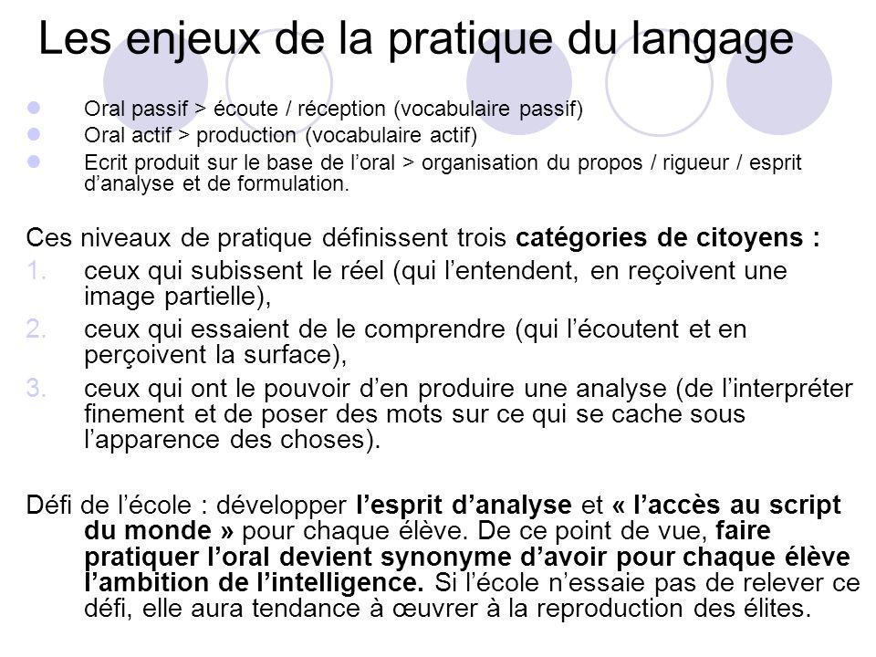 Les enjeux de la pratique du langage
