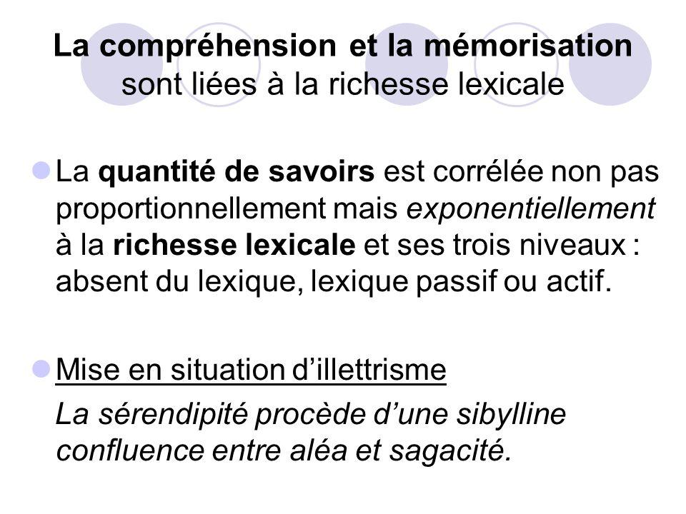 La compréhension et la mémorisation sont liées à la richesse lexicale
