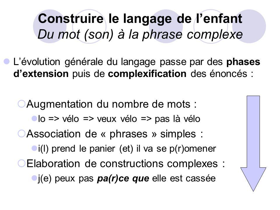 Construire le langage de l'enfant Du mot (son) à la phrase complexe
