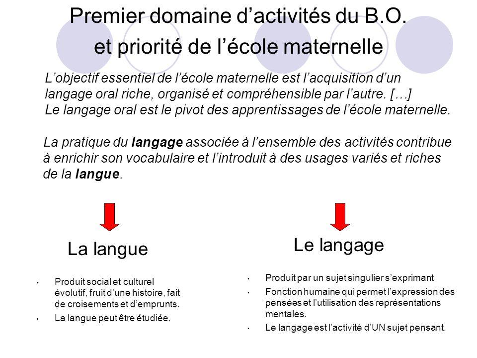 Premier domaine d'activités du B.O. et priorité de l'école maternelle