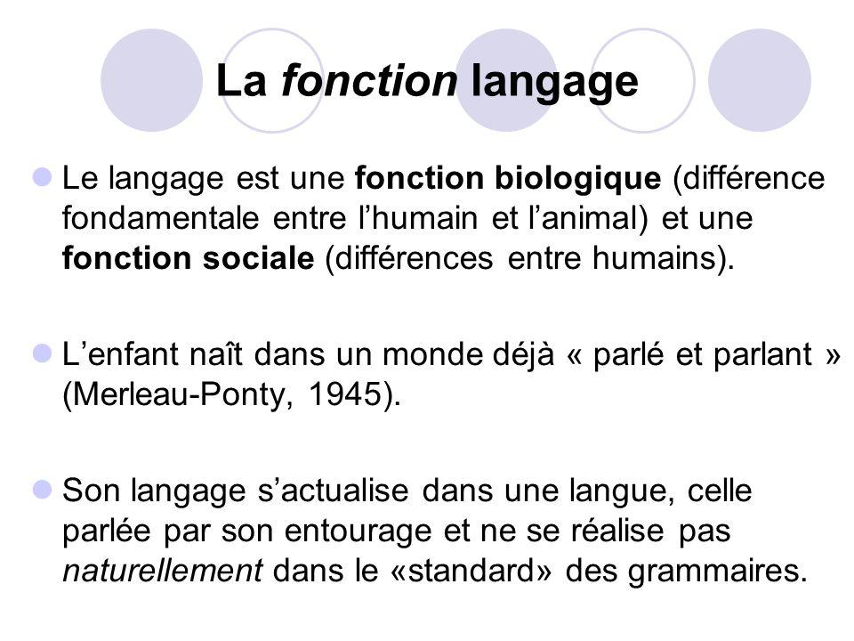La fonction langage