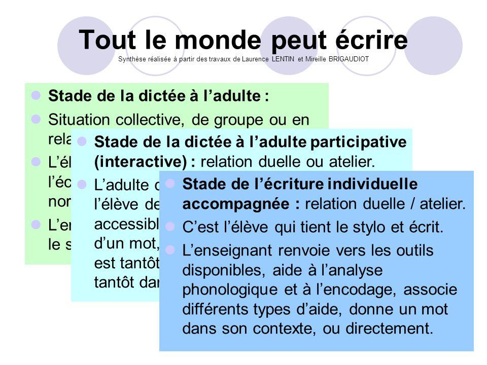 Tout le monde peut écrire Synthèse réalisée à partir des travaux de Laurence LENTIN et Mireille BRIGAUDIOT