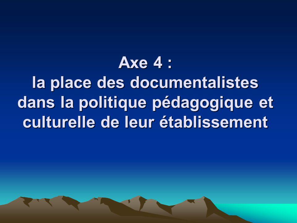 Axe 4 : la place des documentalistes dans la politique pédagogique et culturelle de leur établissement