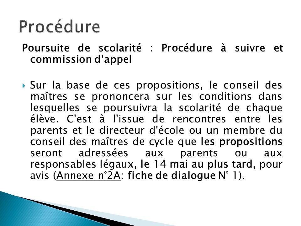Procédure Poursuite de scolarité : Procédure à suivre et commission d appel.