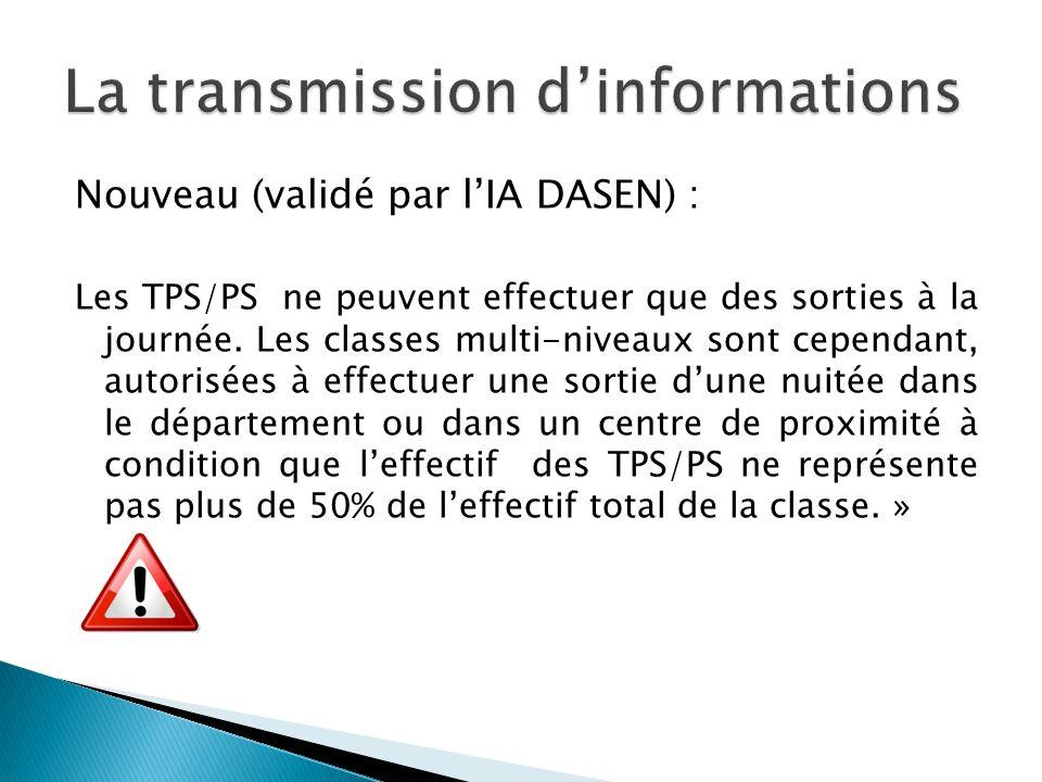 La transmission d'informations