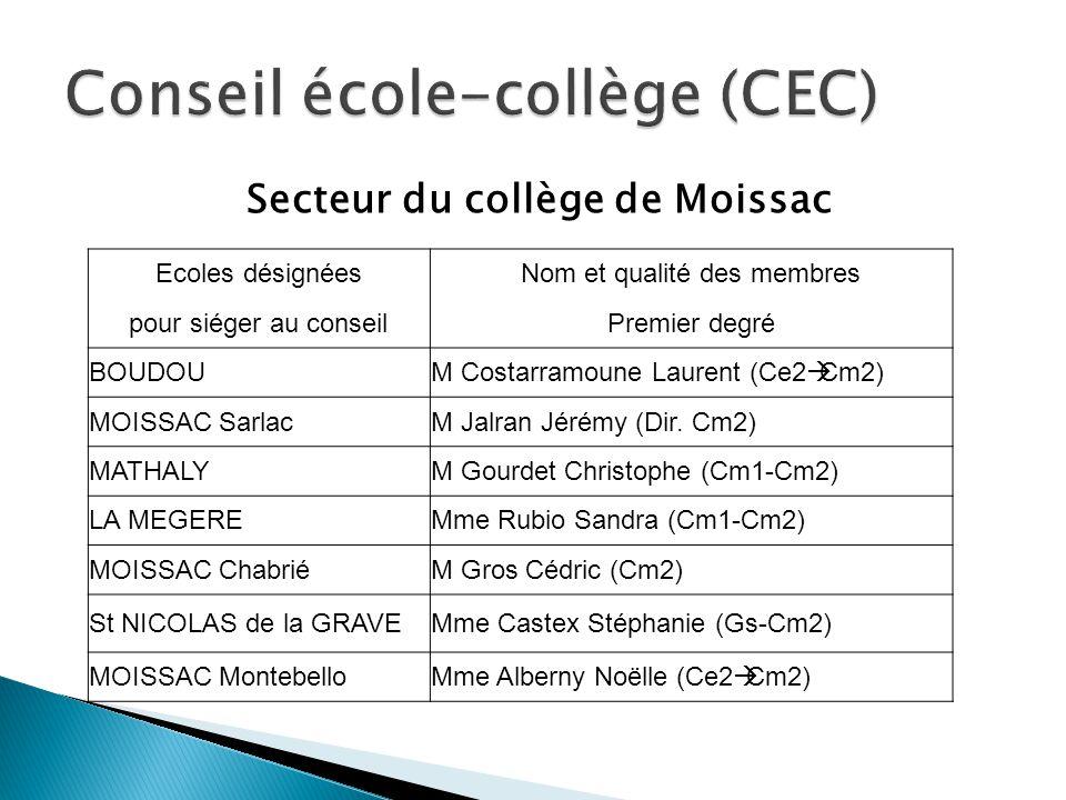 Conseil école-collège (CEC)