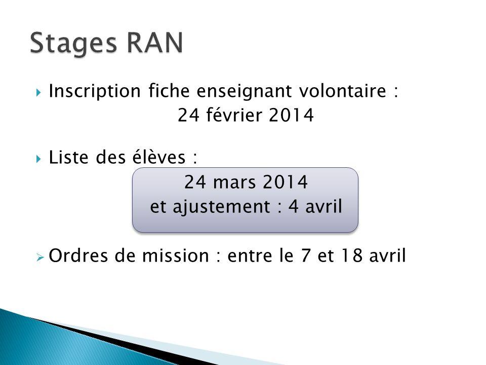 Stages RAN Inscription fiche enseignant volontaire : 24 février 2014