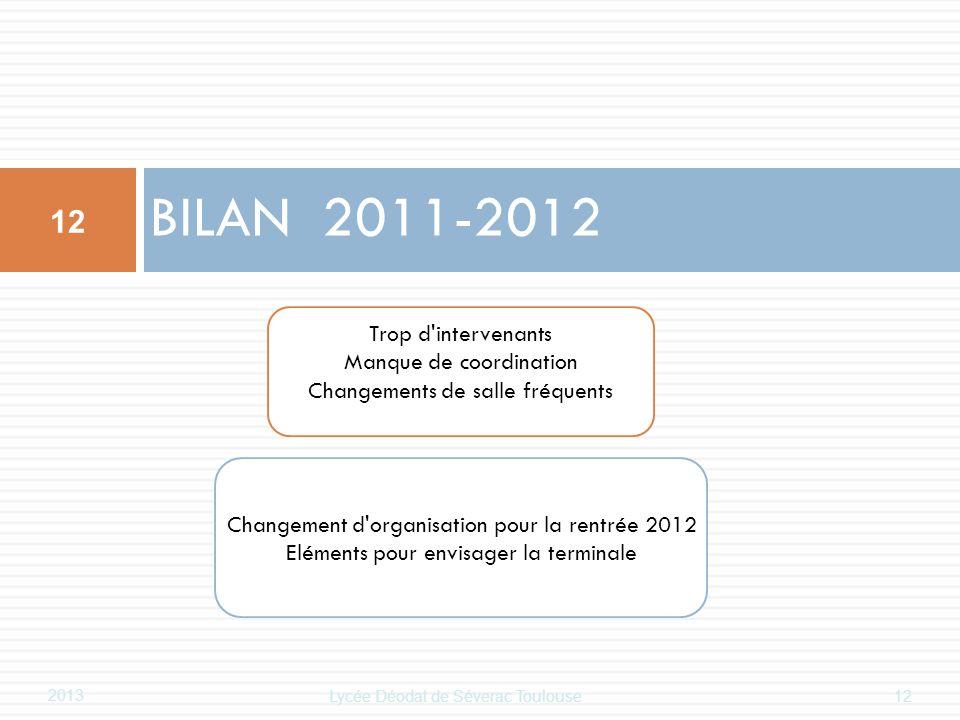 BILAN 2011-2012 Trop d intervenants Manque de coordination