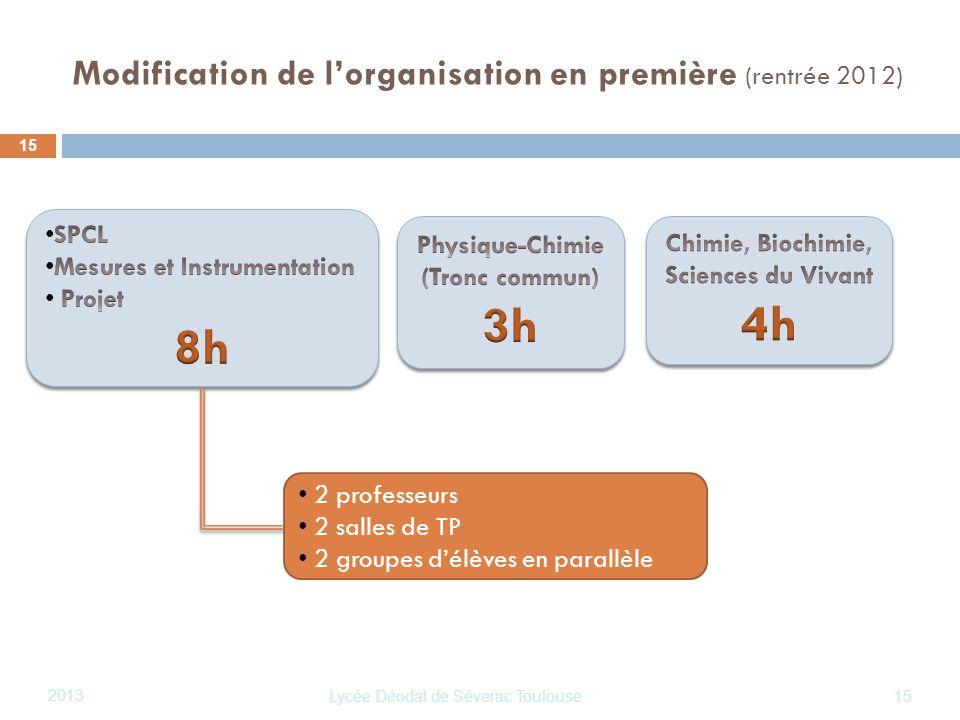 Modification de l'organisation en première (rentrée 2012)