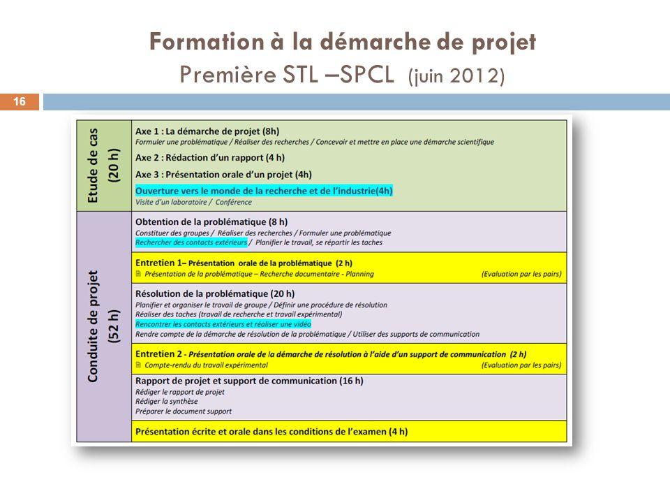 Formation à la démarche de projet Première STL –SPCL (juin 2012)