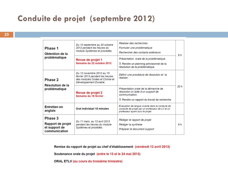 Conduite de projet (septembre 2012)