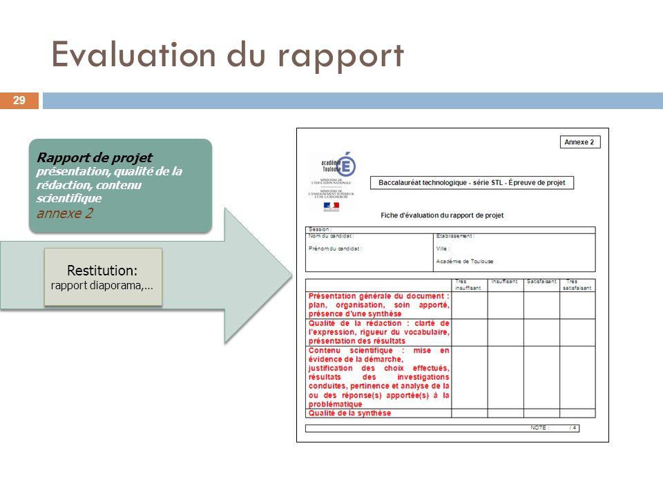 Restitution: rapport diaporama,…