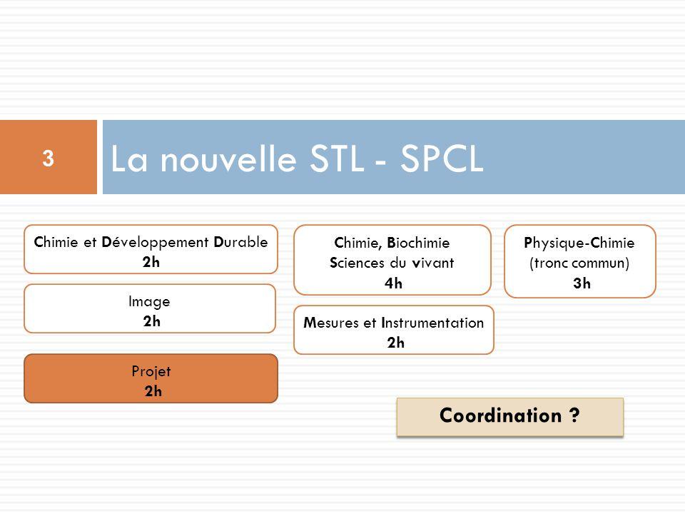 La nouvelle STL - SPCL Coordination