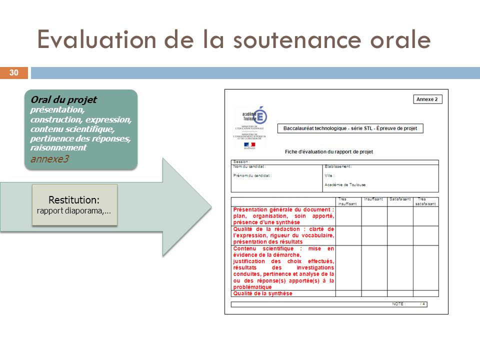 Evaluation de la soutenance orale