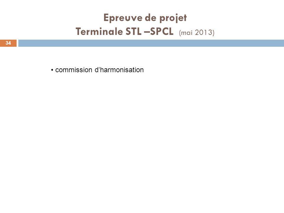 Epreuve de projet Terminale STL –SPCL (mai 2013)