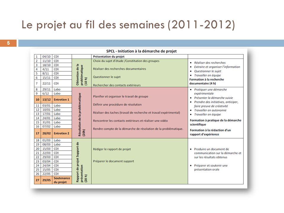 Le projet au fil des semaines (2011-2012)