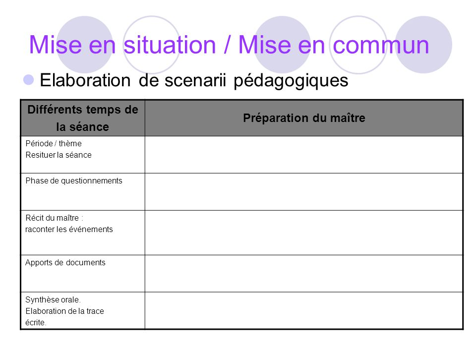Mise en situation / Mise en commun
