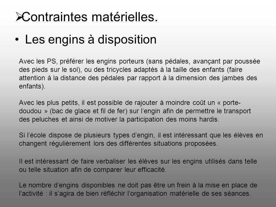 Contraintes matérielles.