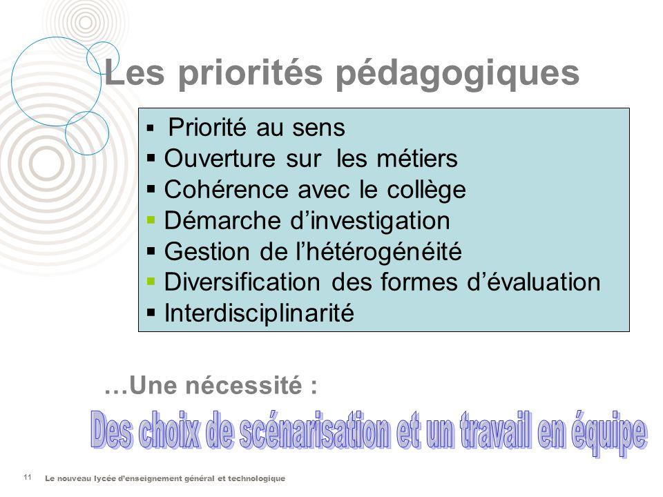 Les priorités pédagogiques …Une nécessité :