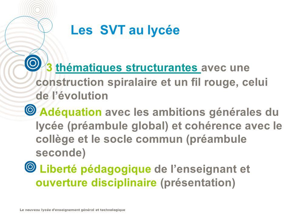 Les SVT au lycée 3 thématiques structurantes avec une construction spiralaire et un fil rouge, celui de l'évolution.