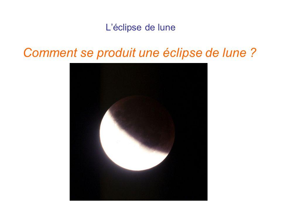 Comment se produit une éclipse de lune