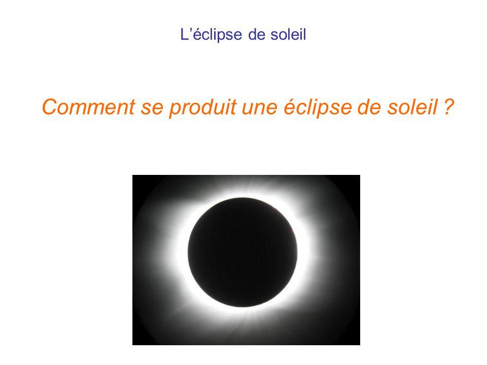Comment se produit une éclipse de soleil