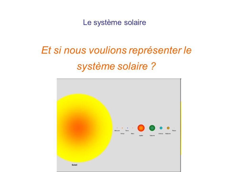 Et si nous voulions représenter le système solaire