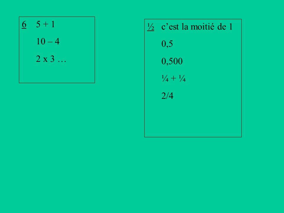 6 5 + 1 10 – 4 2 x 3 … ½ c'est la moitié de 1 0,5 0,500 ¼ + ¼ 2/4