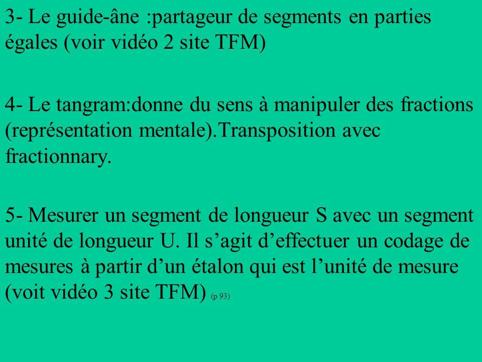3- Le guide-âne :partageur de segments en parties égales (voir vidéo 2 site TFM)