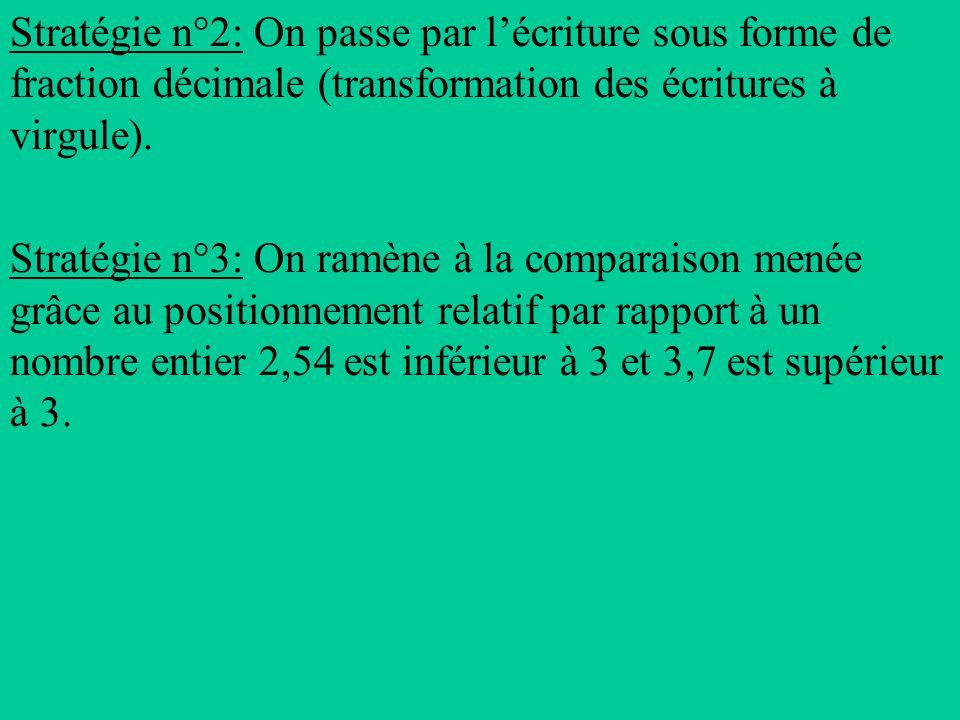 Stratégie n°2: On passe par l'écriture sous forme de fraction décimale (transformation des écritures à virgule).