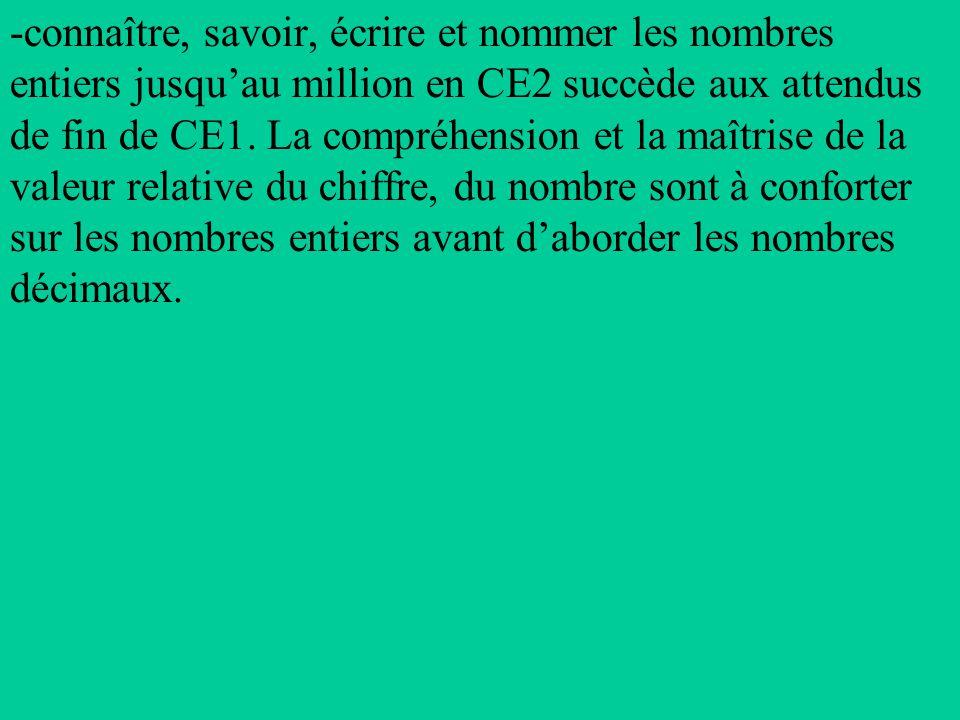 -connaître, savoir, écrire et nommer les nombres entiers jusqu'au million en CE2 succède aux attendus de fin de CE1.