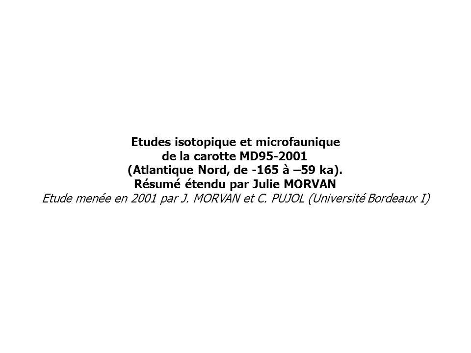 Etudes isotopique et microfaunique de la carotte MD95-2001