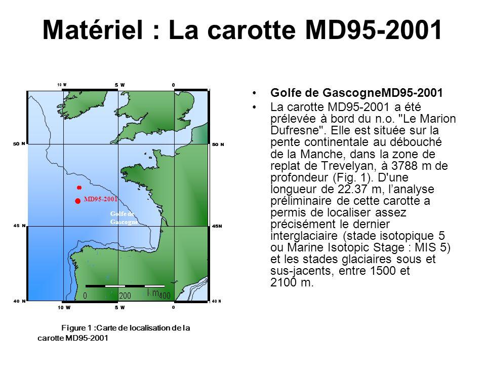 Matériel : La carotte MD95-2001