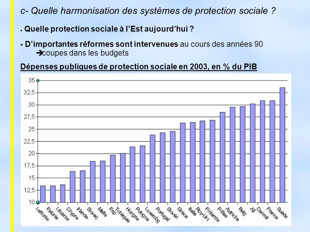 c- Quelle harmonisation des systèmes de protection sociale