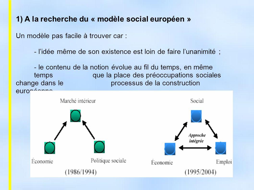 1) A la recherche du « modèle social européen »