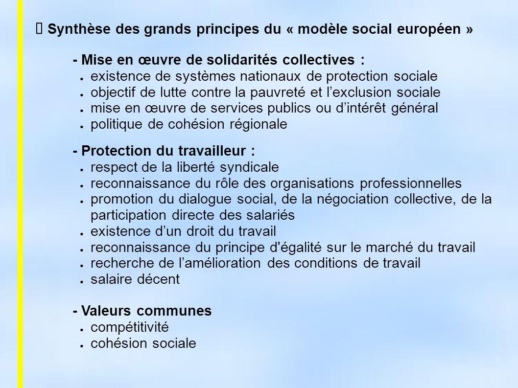 è Synthèse des grands principes du « modèle social européen »
