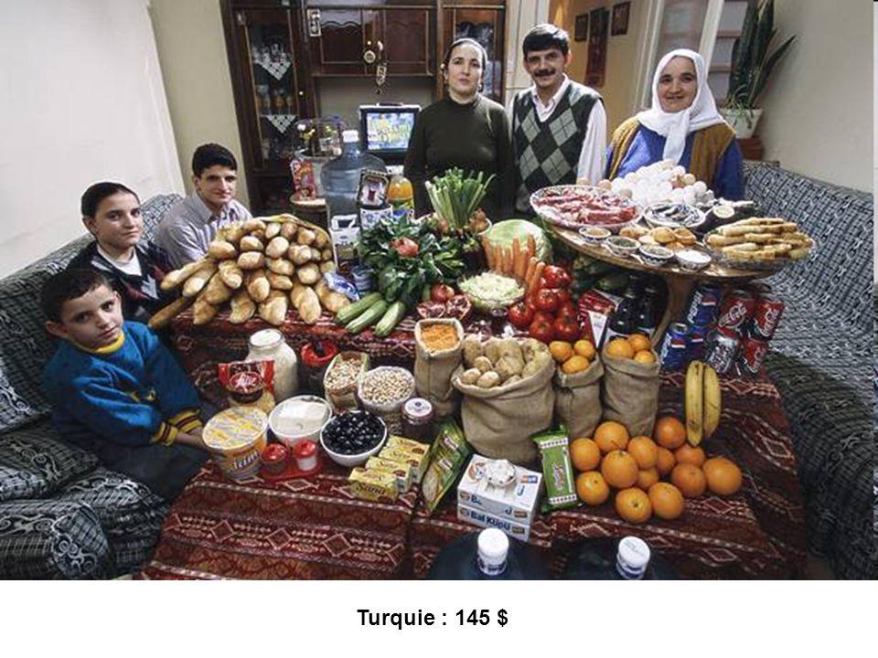 Turquie : 145 $