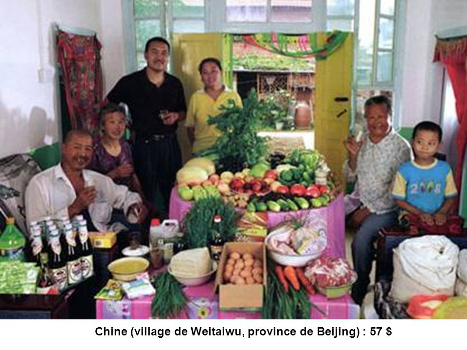 Chine (village de Weitaiwu, province de Beijing) : 57 $