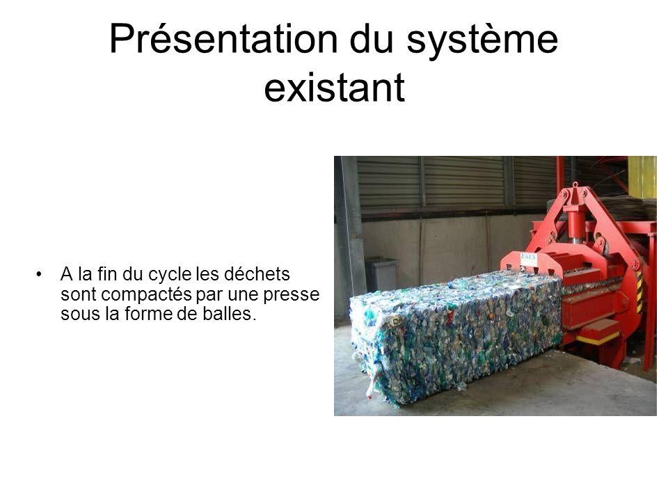 Présentation du système existant