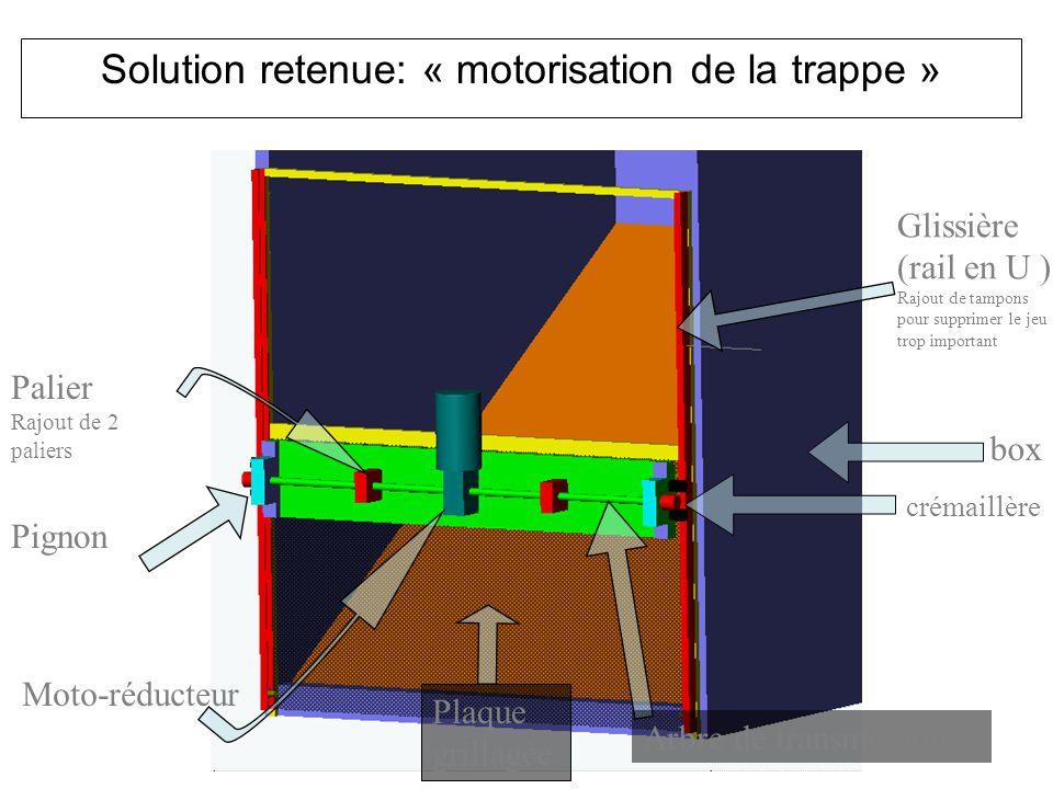 Solution retenue: « motorisation de la trappe »