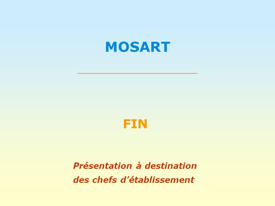 31/03/2017 FIN Présentation à destination des chefs d'établissement
