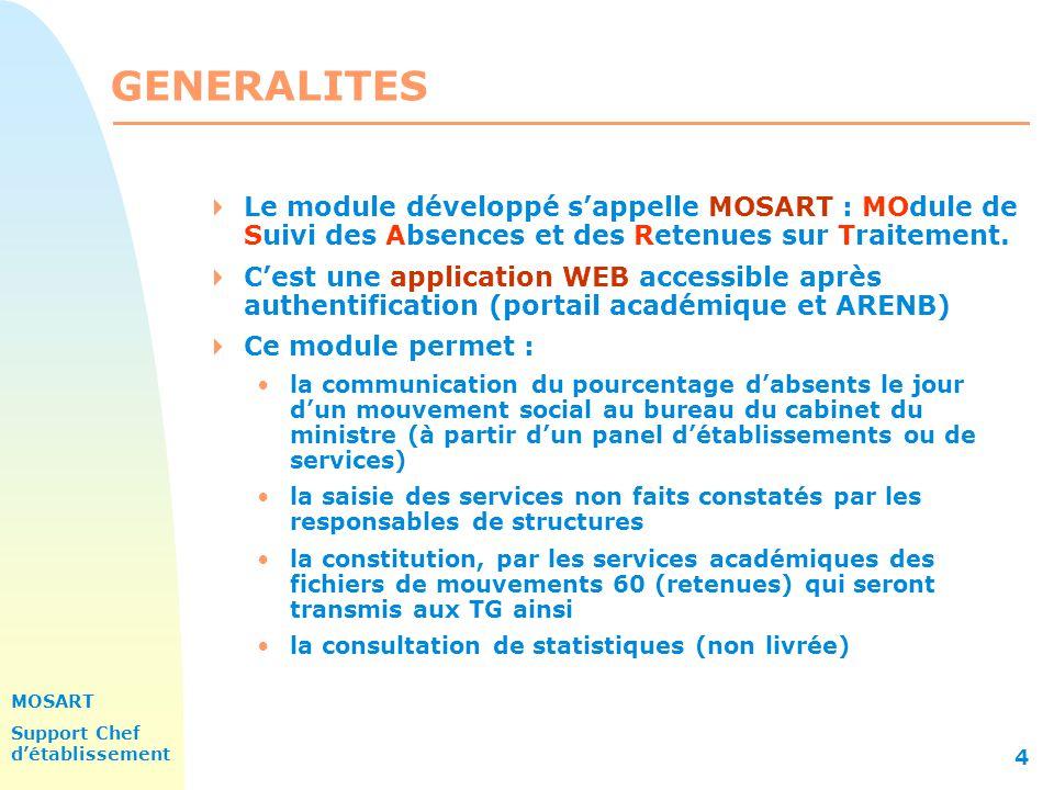 GENERALITES 31/03/2017. Le module développé s'appelle MOSART : MOdule de Suivi des Absences et des Retenues sur Traitement.