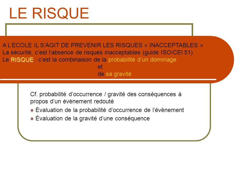 LE RISQUE A L'ECOLE IL S'AGIT DE PREVENIR LES RISQUES « INACCEPTABLES » La sécurité, c'est l'absence de risques inacceptables (guide ISO/CEI 51)
