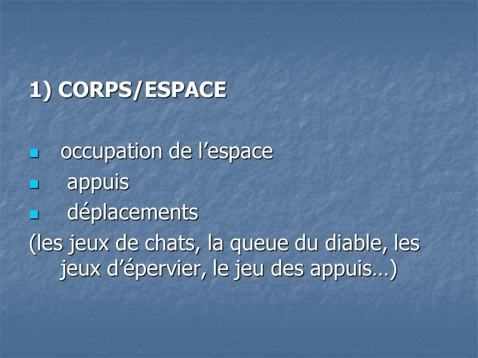 1) CORPS/ESPACE occupation de l'espace. appuis.
