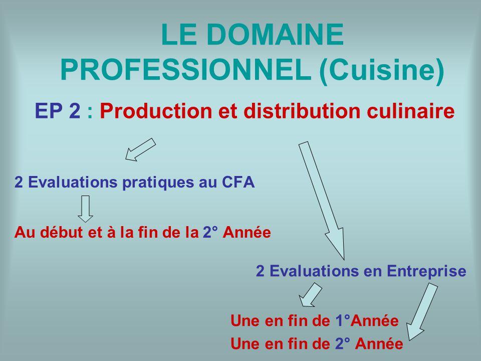 EP 2 : Production et distribution culinaire
