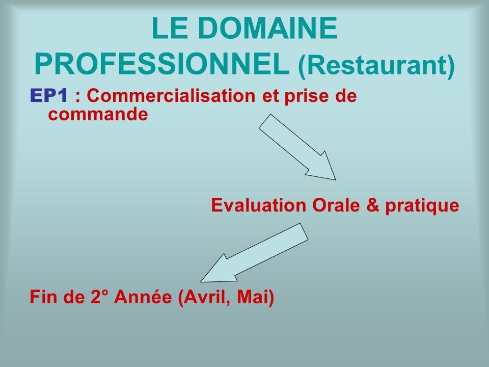 LE DOMAINE PROFESSIONNEL (Restaurant)