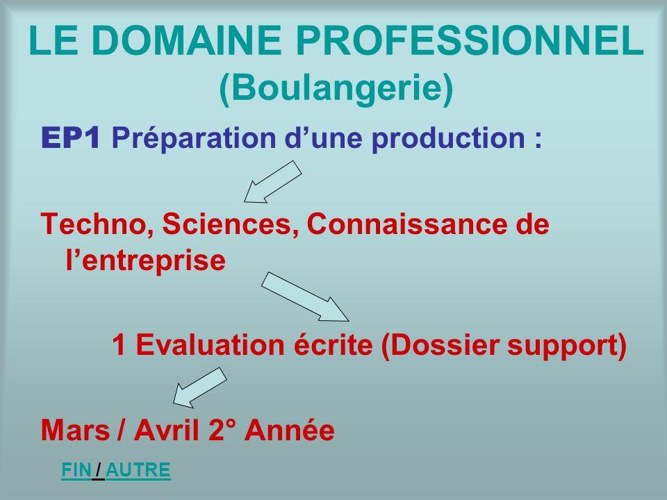 LE DOMAINE PROFESSIONNEL (Boulangerie)