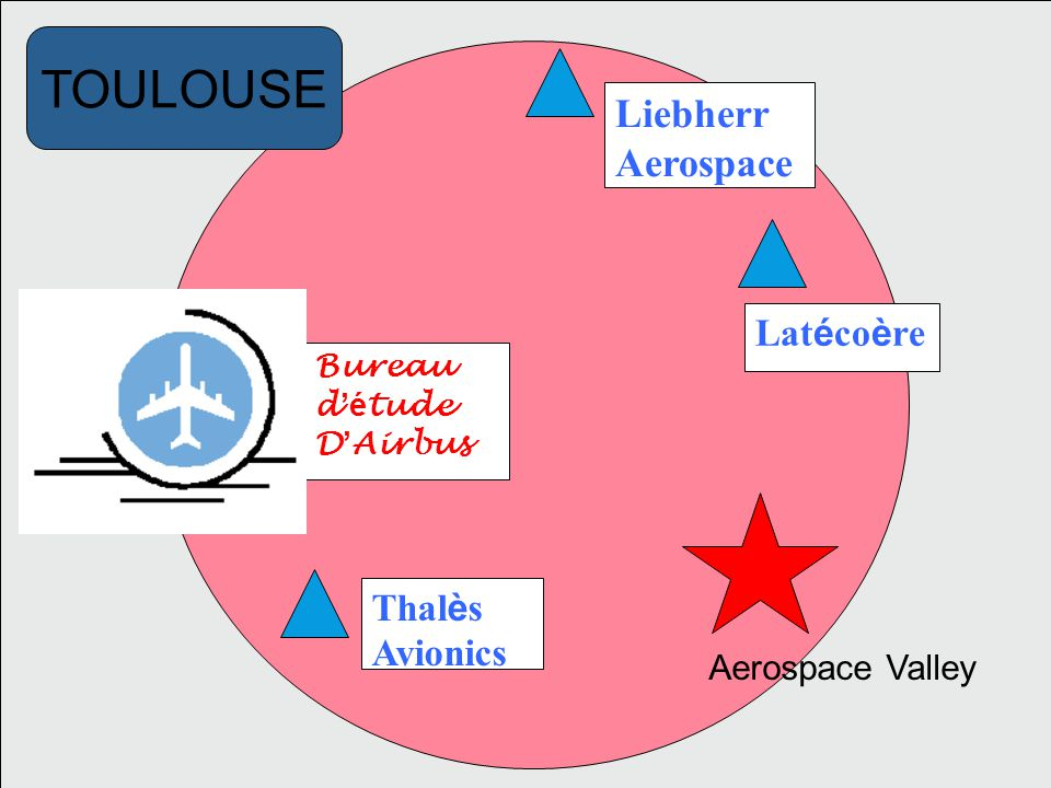 TOULOUSE Liebherr Aerospace Latécoère Thalès Avionics Aerospace Valley