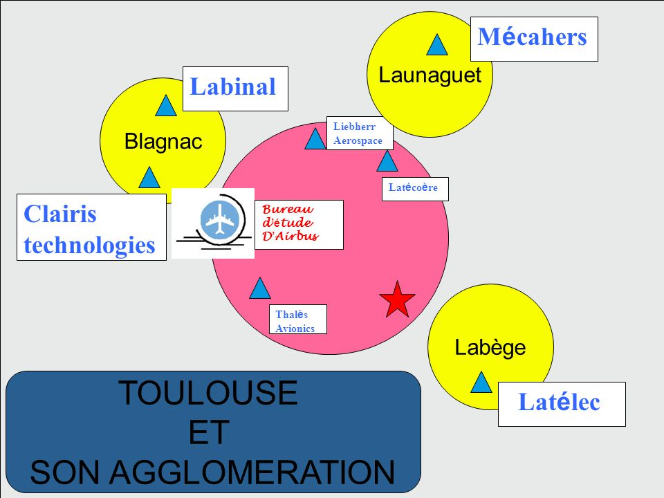 TOULOUSE ET SON AGGLOMERATION Mécahers Labinal Clairis technologies
